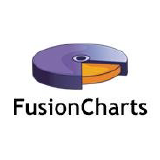 JavaScript Charts for Web, Mobile & Apps